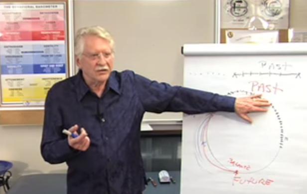 Gordon stokes video 03